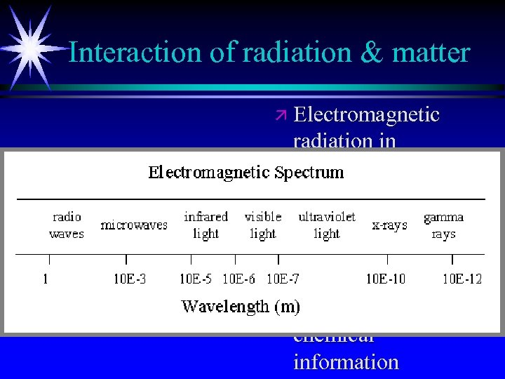 Interaction of radiation & matter ä Electromagnetic radiation in different regions of spectrum can