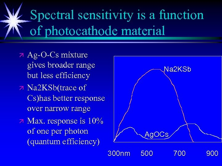 Spectral sensitivity is a function of photocathode material ä ä ä Ag-O-Cs mixture gives