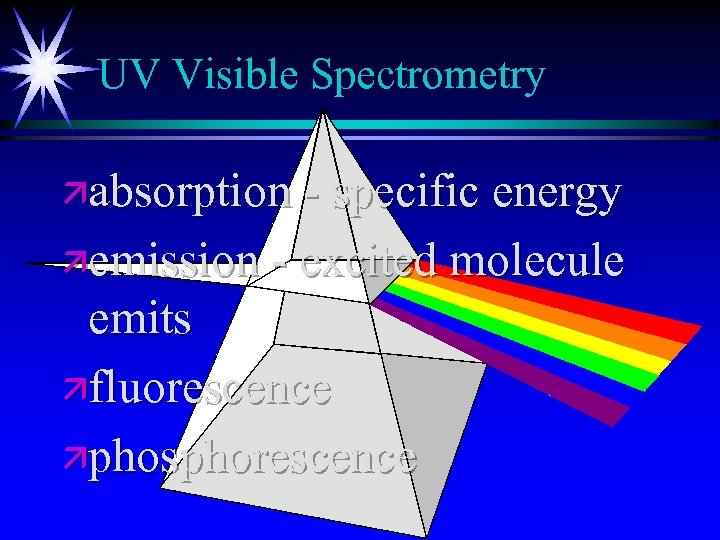UV Visible Spectrometry äabsorption - specific energy äemission - excited molecule emits äfluorescence äphosphorescence