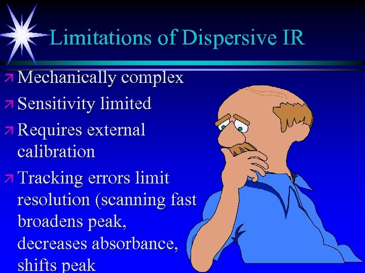 Limitations of Dispersive IR ä Mechanically complex ä Sensitivity limited ä Requires external calibration