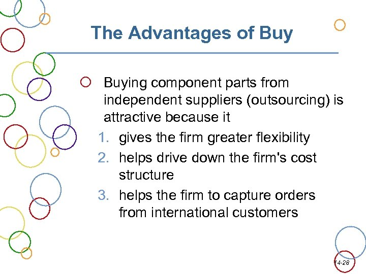 The Advantages of Buying component parts from independent suppliers (outsourcing) is attractive because it