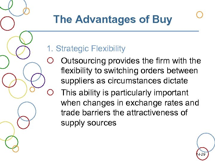 The Advantages of Buy 1. Strategic Flexibility Outsourcing provides the firm with the flexibility
