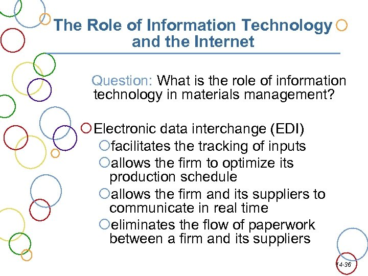 The Role of Information Technology and the Internet Question: What is the role of