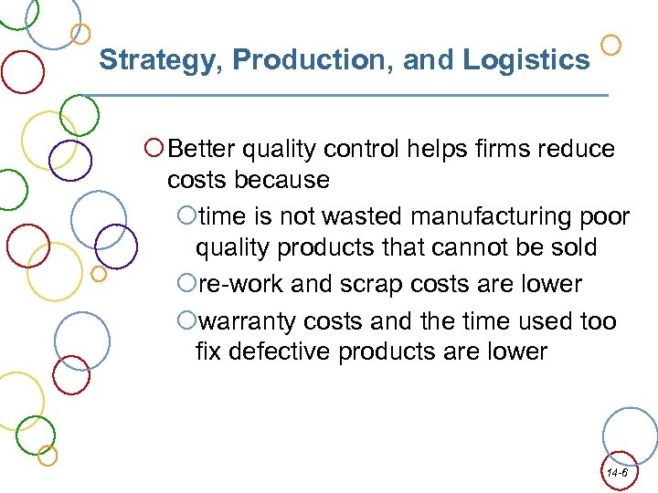 Strategy, Production, and Logistics Better quality control helps firms reduce costs because time is