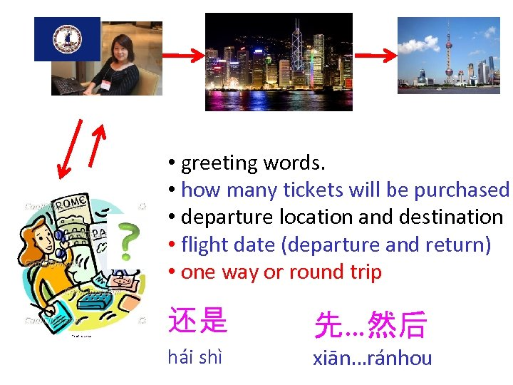 • greeting words. • how many tickets will be purchased • departure location