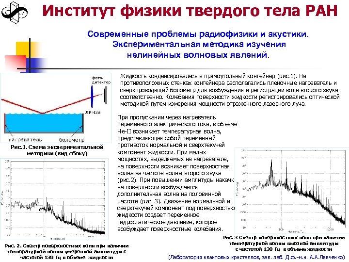 Институт физики твердого тела РАН Современные проблемы радиофизики и акустики. Экспериментальная методика изучения нелинейных