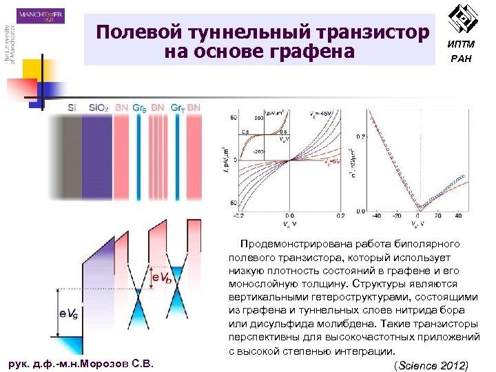 Полевой туннельный транзистор на основе графена рук. д. ф. -м. н. Морозов С. В.