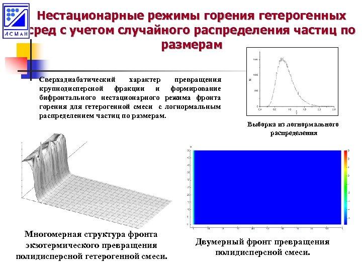 Нестационарные режимы горения гетерогенных сред с учетом случайного распределения частиц по размерам Сверхадиабатический характер