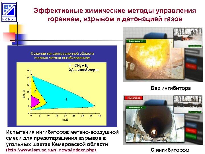 Эффективные химические методы управления горением, взрывом и детонацией газов 1 – CH 4 +