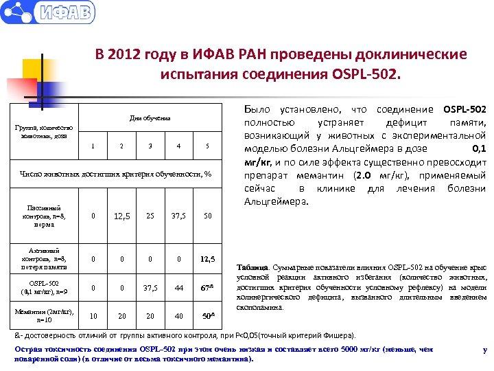 В 2012 году в ИФАВ РАН проведены доклинические испытания соединения OSPL-502. Дни обучения Группа,