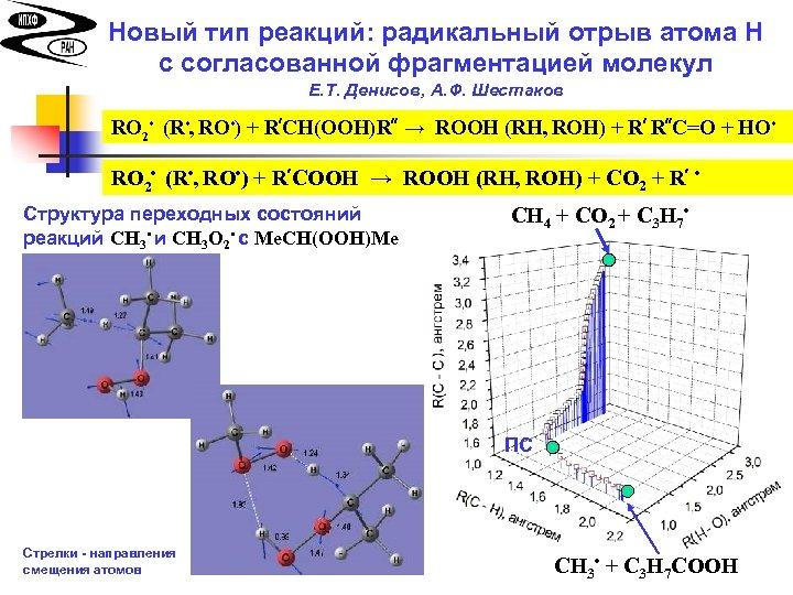 Новый тип реакций: радикальный отрыв атома Н с согласованной фрагментацией молекул Е. Т. Денисов,