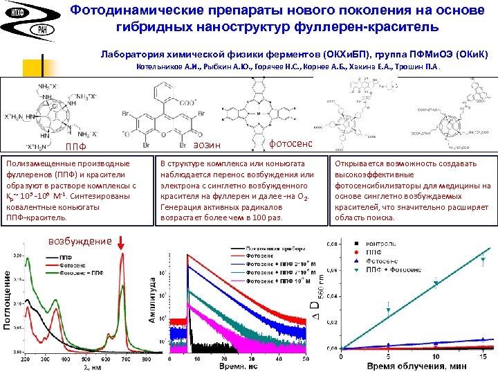 Фотодинамические препараты нового поколения на основе гибридных наноструктур фуллерен-краситель Лаборатория химической физики ферментов (ОКХи.