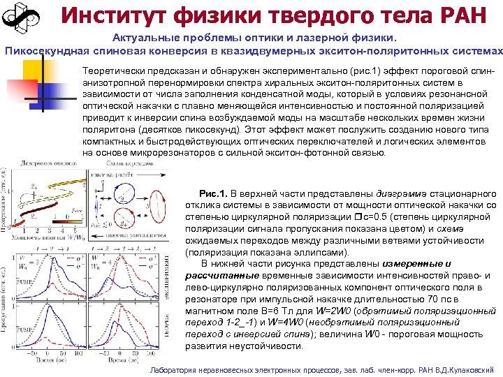Институт физики твердого тела РАН Актуальные проблемы оптики и лазерной физики. Пикосекундная спиновая конверсия