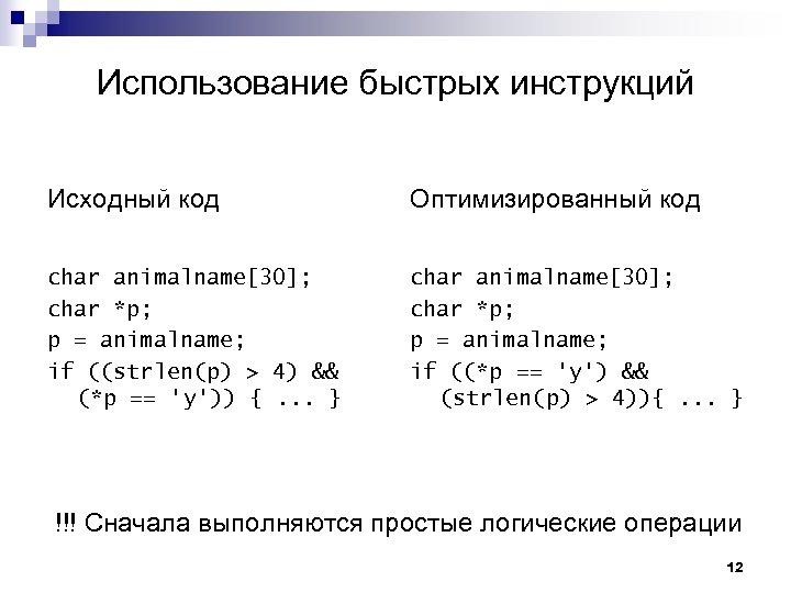 Использование быстрых инструкций Исходный код Оптимизированный код char animalname[30]; char *p; p = animalname;