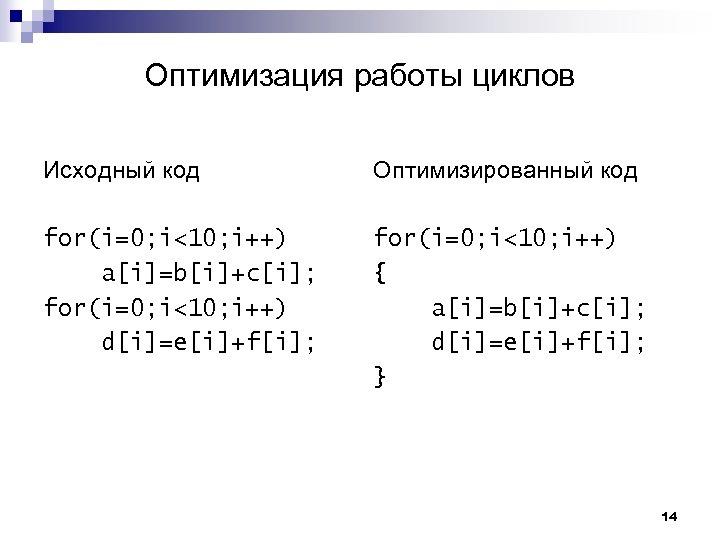 Оптимизация работы циклов Исходный код Оптимизированный код for(i=0; i<10; i++) a[i]=b[i]+c[i]; for(i=0; i<10; i++)