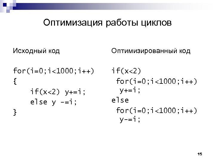 Оптимизация работы циклов Исходный код Оптимизированный код for(i=0; i<1000; i++) { if(x<2) y+=i; else