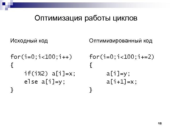 Оптимизация работы циклов Исходный код Оптимизированный код for(i=0; i<100; i++) { if(i%2) a[i]=x; else