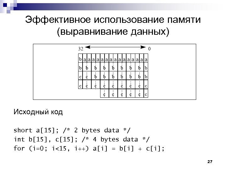 Эффективное использование памяти (выравнивание данных) Исходный код short a[15]; /* 2 bytes data */