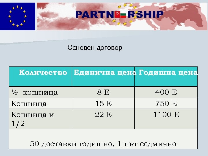 Основен договор Количество Единична цена Годишна цена ½ кошница Кошница и 1/2 8 Е