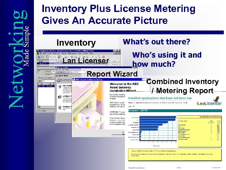 Made Simple Networking Inventory Plus License Metering Gives An Accurate Picture Inventory What's out