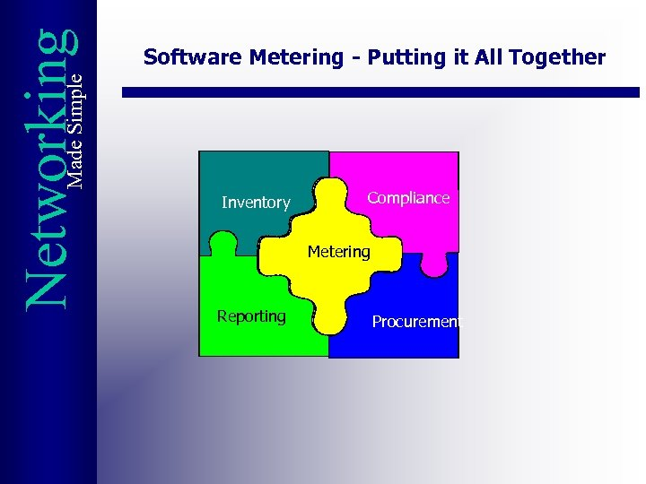 Made Simple Networking Software Metering - Putting it All Together Inventory Compliance Metering Reporting