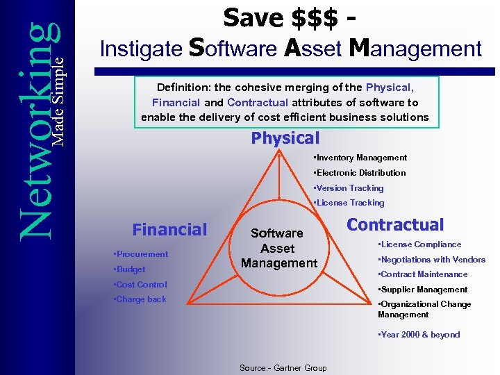 Made Simple Networking Save $$$ Instigate Software Asset Management Definition: the cohesive merging of