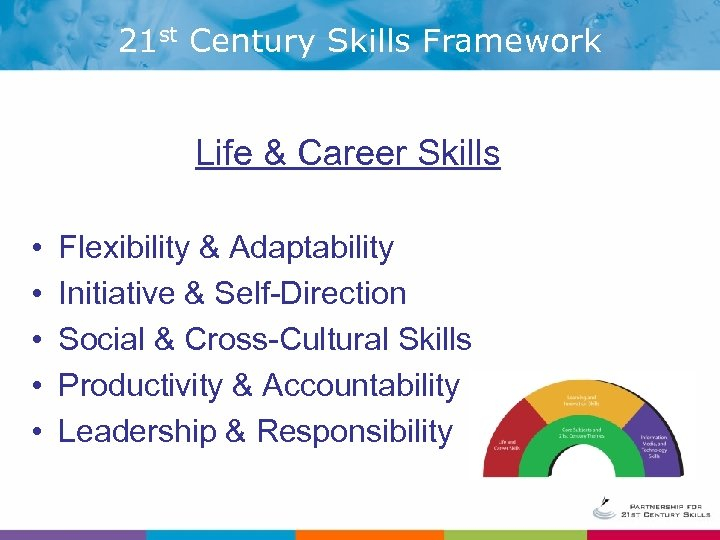 21 st Century Skills Framework Life & Career Skills • • • Flexibility &
