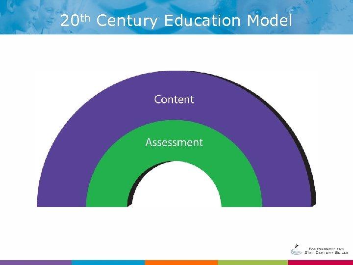 20 th Century Education Model