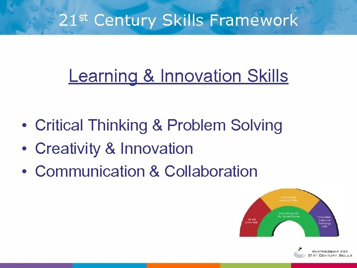21 st Century Skills Framework Learning & Innovation Skills • Critical Thinking & Problem