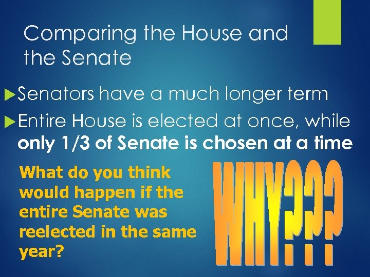 Comparing the House and the Senate Senators have a much longer term Entire House