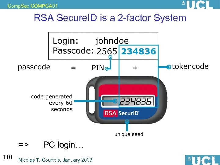 Comp. Sec COMPGA 01 RSA Secure. ID is a 2 -factor System => 110