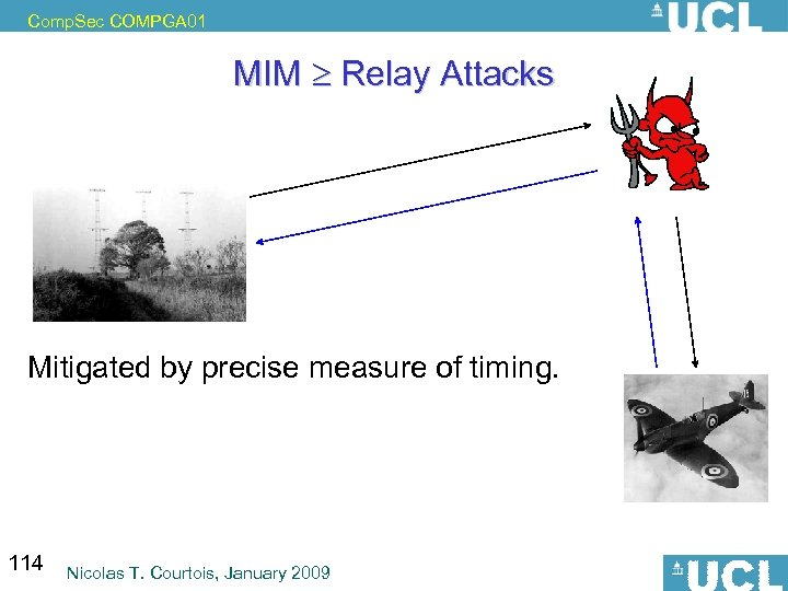 Comp. Sec COMPGA 01 MIM Relay Attacks Mitigated by precise measure of timing. travel