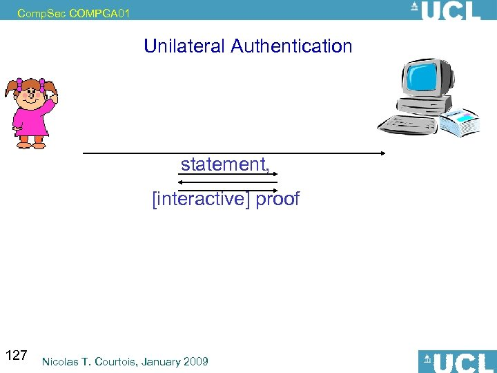 Comp. Sec COMPGA 01 Unilateral Authentication statement, [interactive] proof 127 Nicolas T. Courtois, January