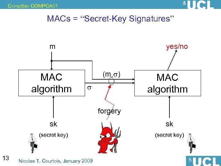 """Comp. Sec COMPGA 01 MACs = """"Secret-Key Signatures"""" m MAC algorithm yes/no (m, )"""