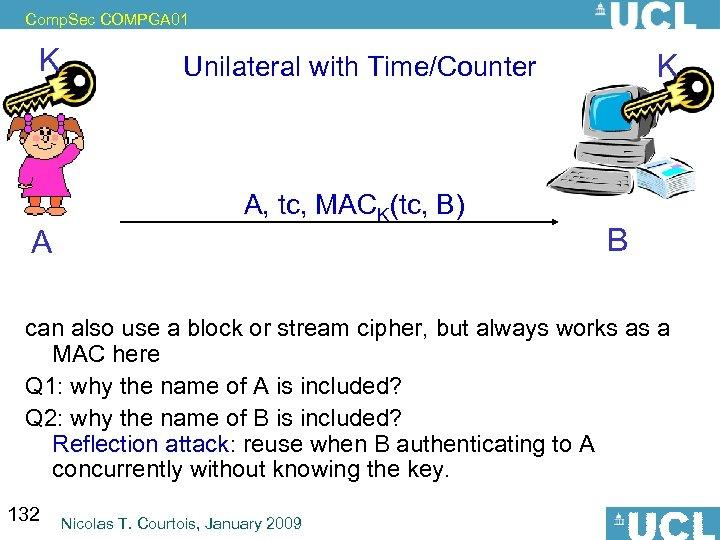 Comp. Sec COMPGA 01 K A Unilateral with Time/Counter A, tc, MACK(tc, B) K