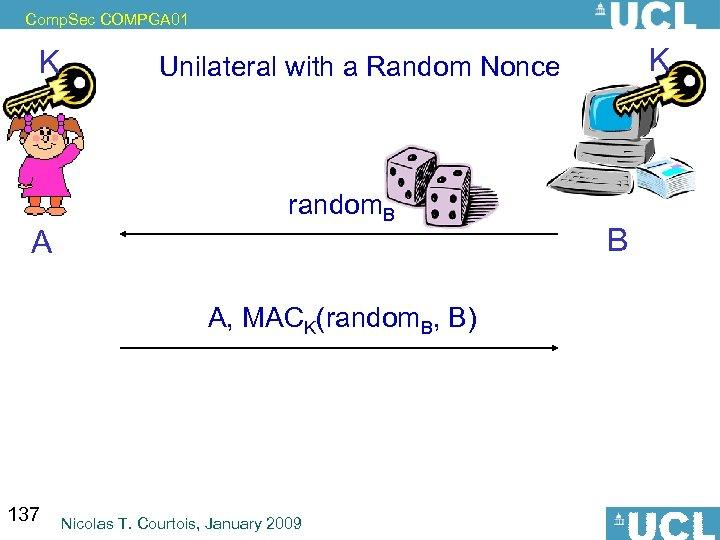 Comp. Sec COMPGA 01 K A random. B A, MACK(random. B, B) can also