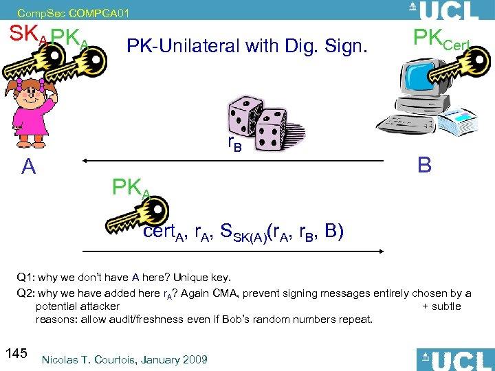 Comp. Sec COMPGA 01 SKA PKA A PK-Unilateral with Dig. Sign. r. B PKA