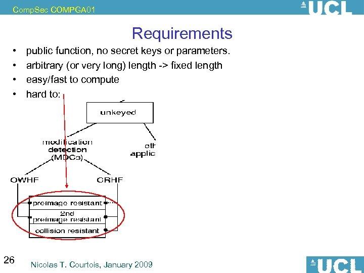 Comp. Sec COMPGA 01 • • 26 Requirements public function, no secret keys or
