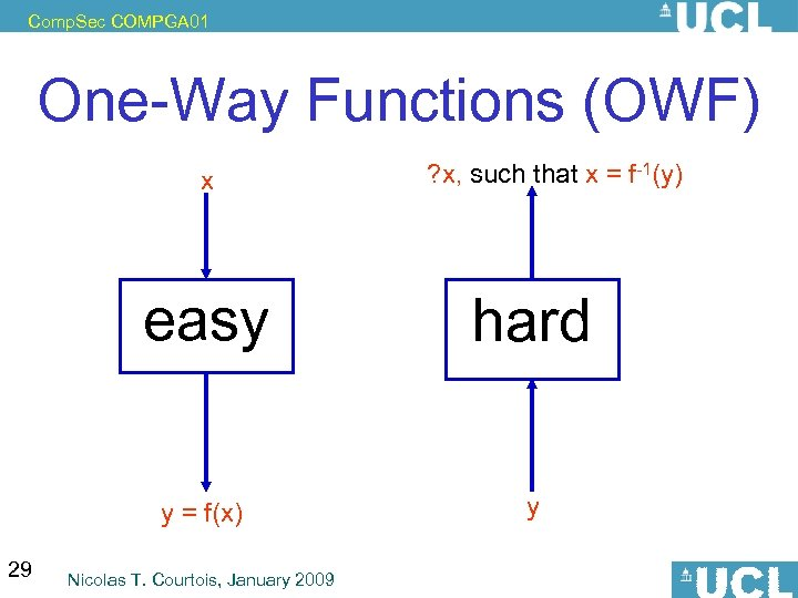 Comp. Sec COMPGA 01 One-Way Functions (OWF) x ? x, such that x =