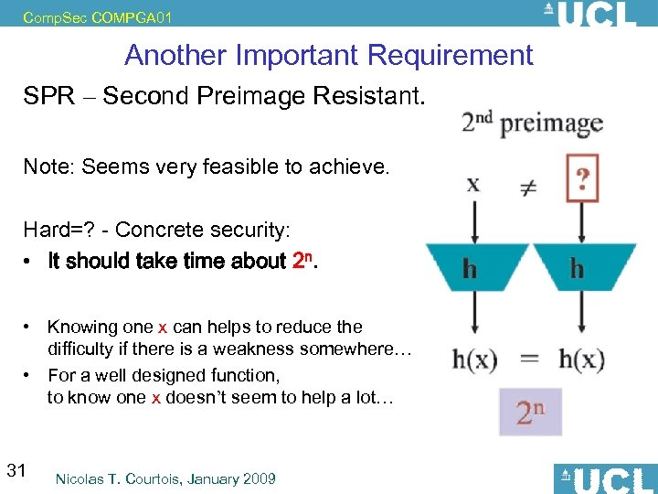 Comp. Sec COMPGA 01 Another Important Requirement SPR – Second Preimage Resistant. Note: Seems