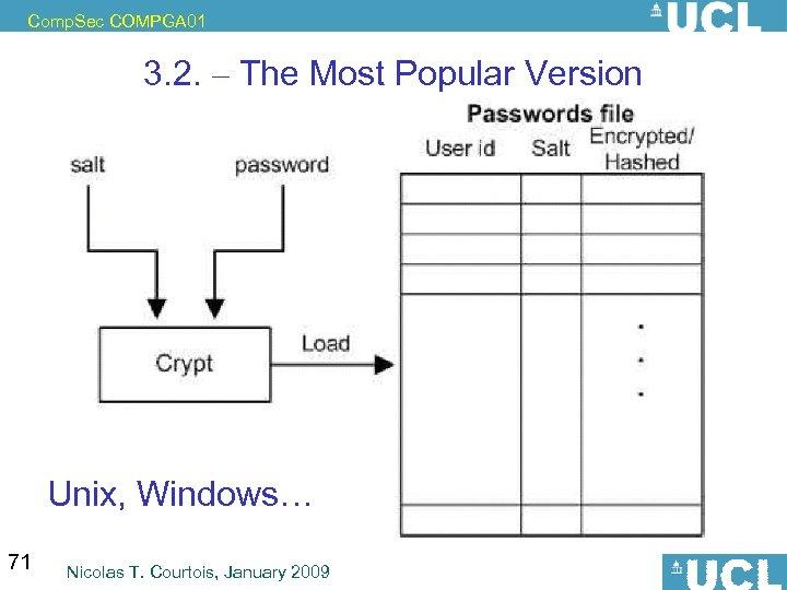 Comp. Sec COMPGA 01 3. 2. – The Most Popular Version Unix, Windows… 71