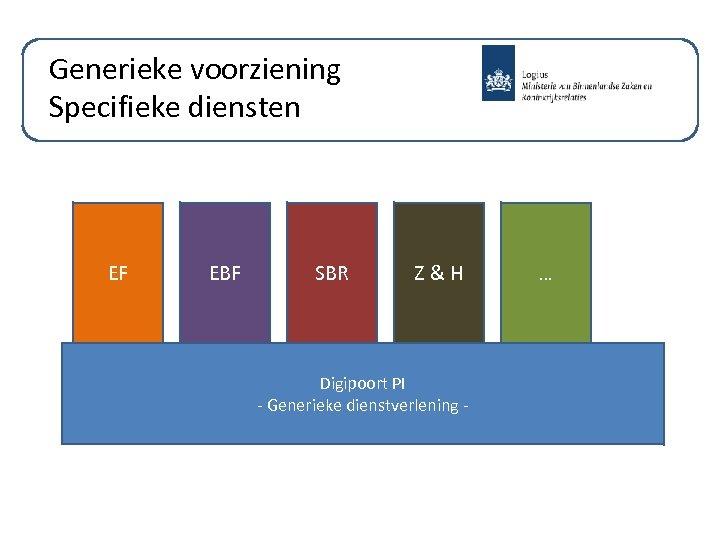 Generieke voorziening Specifieke diensten EF EBF SBR Z&H Digipoort PI - Generieke dienstverlening -