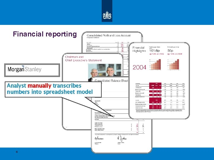 Financial reporting Analyst manually transcribes numbers into spreadsheet model 4