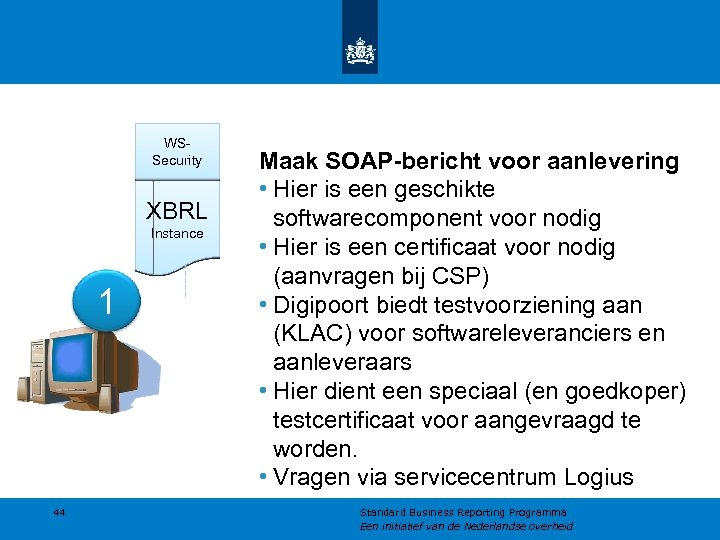 WSSecurity XBRL Instance 1 44 Maak SOAP-bericht voor aanlevering • Hier is een geschikte
