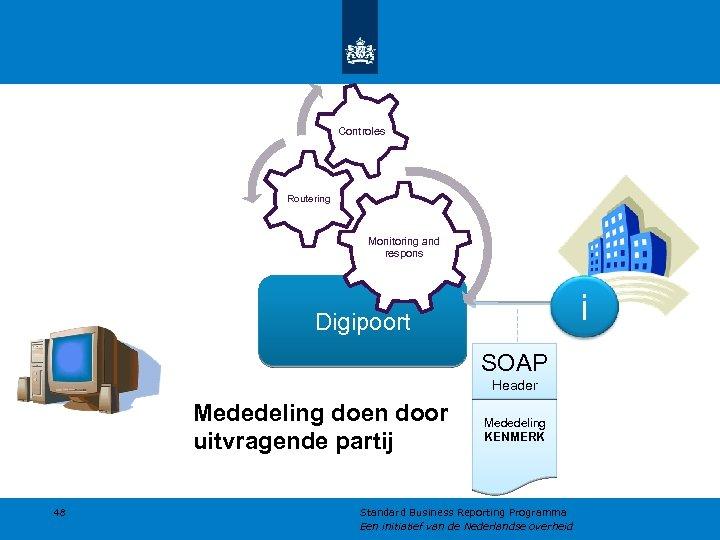 Controles Routering Monitoring and respons i Digipoort SOAP Header Mededeling doen door uitvragende partij