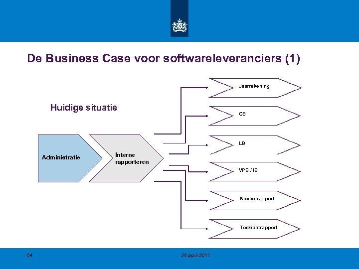 De Business Case voor softwareleveranciers (1) Jaarrekening Huidige situatie OB LB Administratie Interne rapporteren