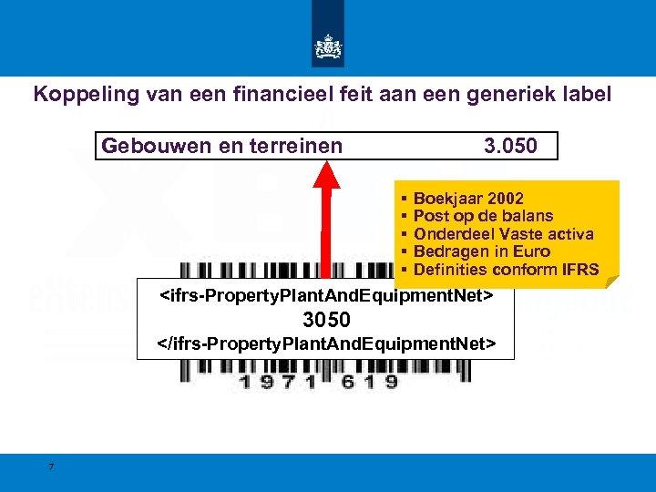 Koppeling van een financieel feit aan een generiek label Gebouwen en terreinen 3. 050