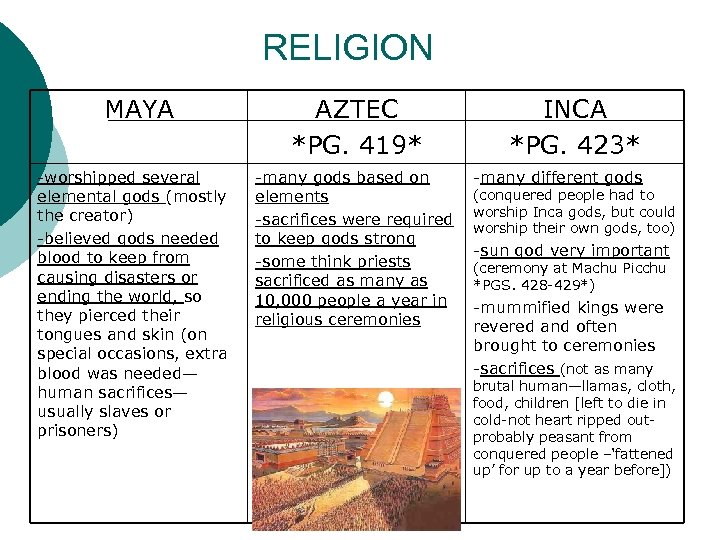 RELIGION MAYA -worshipped several elemental gods (mostly the creator) -believed gods needed blood to