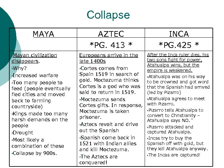 Collapse MAYA • Mayan civilization disappears. • Why? • Increased warfare • Too many