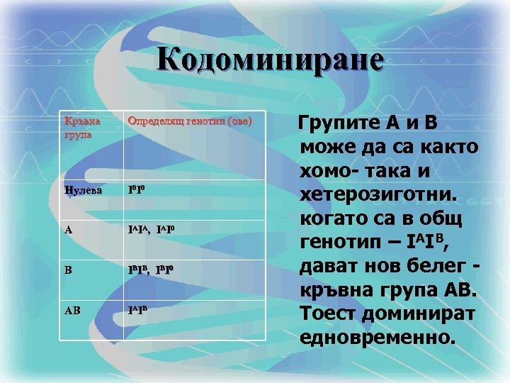 Кодоминиране Кръвна група Определящ генотип (ове) Нулева I 0 I 0 А I AI